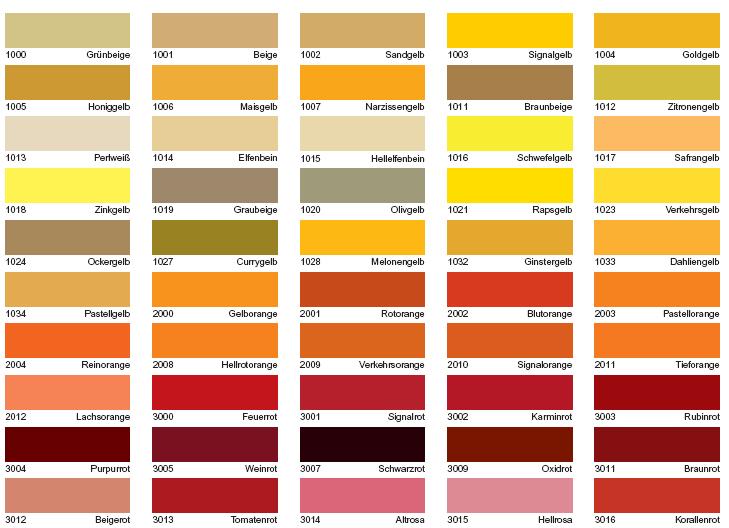 Farbbeschichtung F 252 R Metall Und Stahl Von Metallbau
